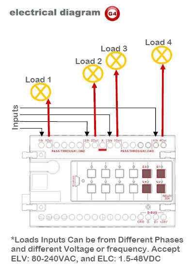 Smart-Bus Relay 4ch 20Amp /ch, DIN-Rail Mount (G4) - SB-RLY4c20A-DN - Electrical Diagram